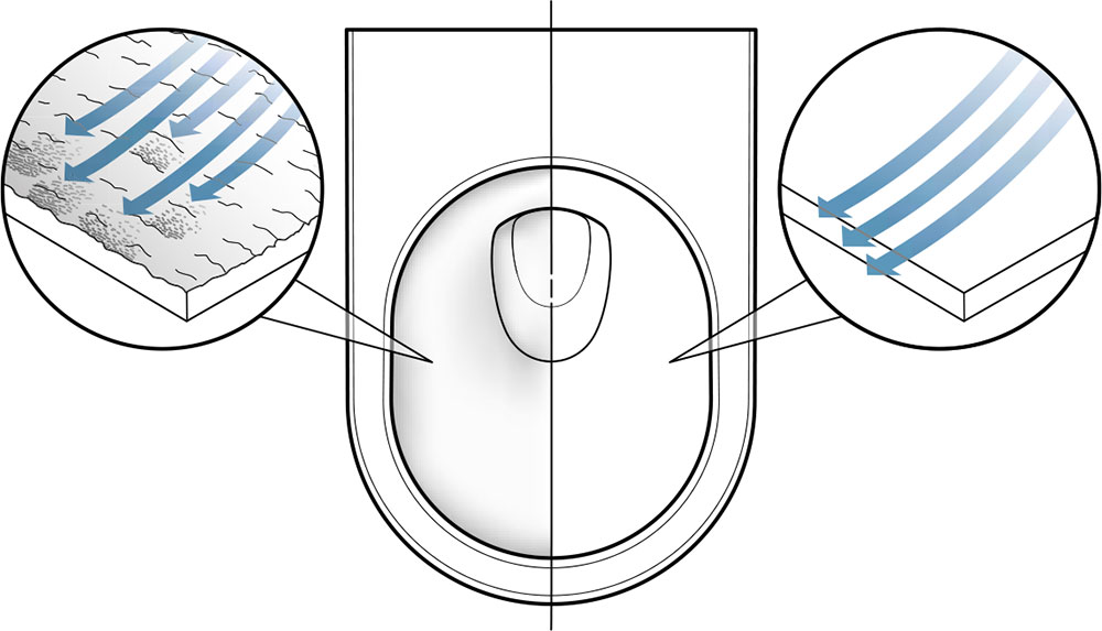 toto-teknologi-cefiontect-tegning