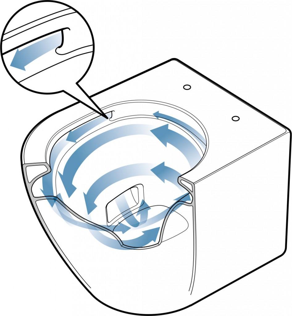 toto teknologi tornado flush tegning lindgreen cordes. Black Bedroom Furniture Sets. Home Design Ideas