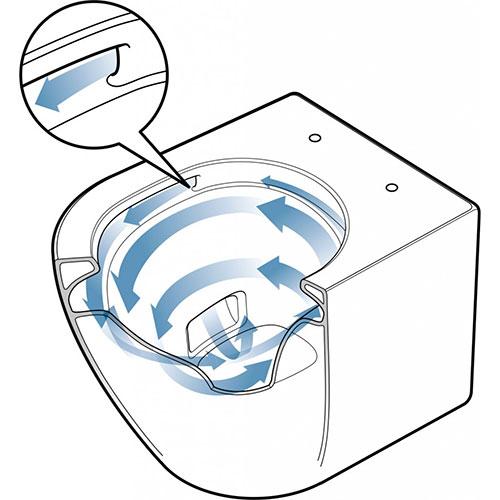 Slut Med 11-tallet I Toilettet